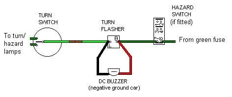 A louder audible warning for indicators mgb register please note on some older cars some flasher units only have three wires rather than the four on more recent cars however by connecting the buzzer to the asfbconference2016 Choice Image